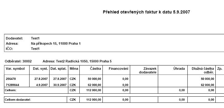 Open Invoices - Open invoice report
